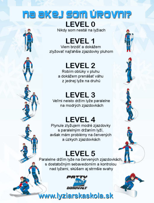 Skiing-levels-SK2012